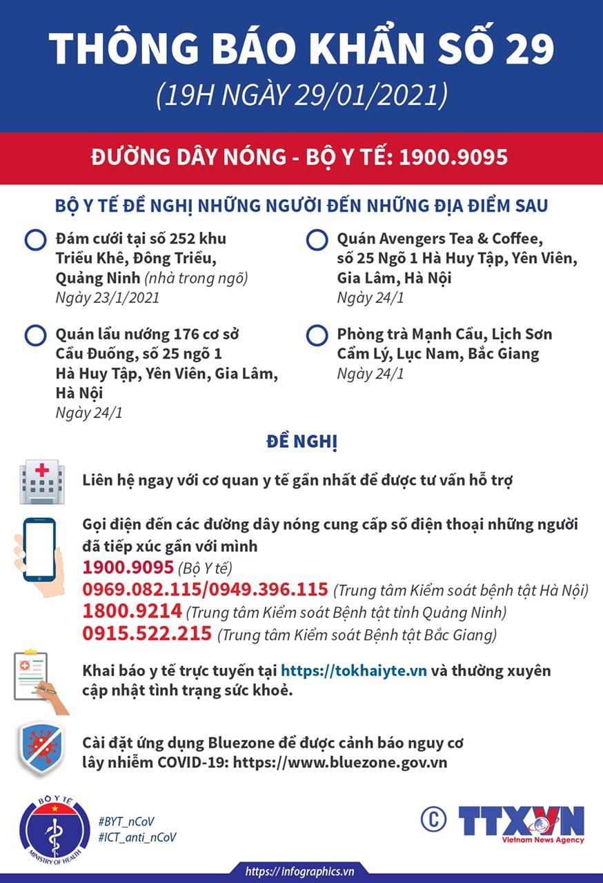 Hình ảnh: Thông Báo Khẩn Bộ Y Tế: Người từng đến/về TP Chí Linh, Sân bay Vân Đồn từ đầu tháng 1/2021 đến nay liên hệ cơ quan y tế ngay số 3